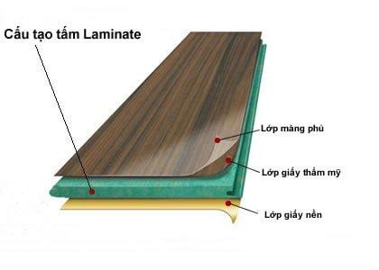 Cấu tạo tấm gỗ laminate hiện nay