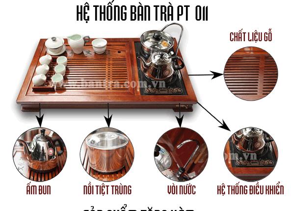 cấu tạo bàn trà điện