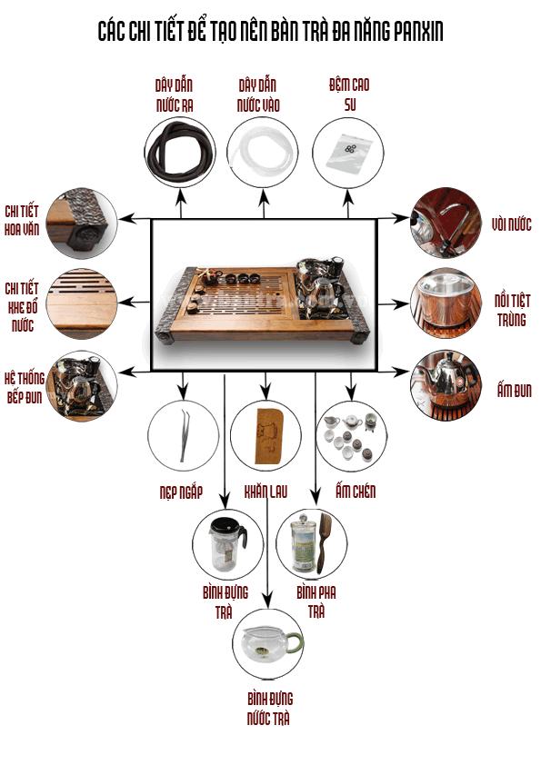 hướng dẫn cách sử dụng các bộ phận bàn trà điện